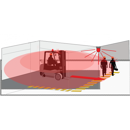 Fork lift anti-collision System